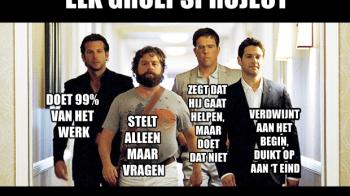 Test: Welk type groepslid ben jij?